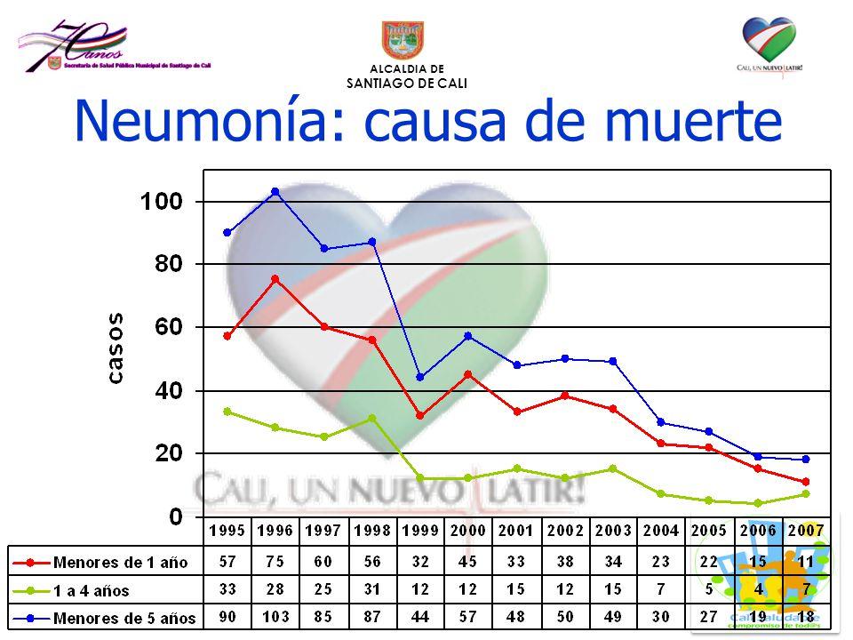 ALCALDIA DE SANTIAGO DE CALI Neumonía: causa de muerte