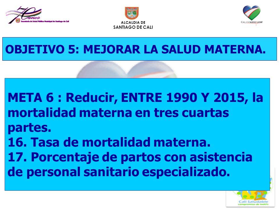 ALCALDIA DE SANTIAGO DE CALI OBJETIVO 5: MEJORAR LA SALUD MATERNA. META 6 : Reducir, ENTRE 1990 Y 2015, la mortalidad materna en tres cuartas partes.