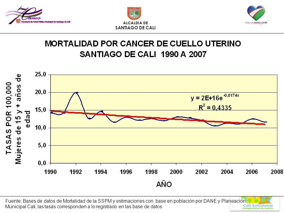 ALCALDIA DE SANTIAGO DE CALI Fuente: Bases de datos de Mortalidad de la SSPM y estimaciones con base en población por DANE y Planeación Municipal Cali