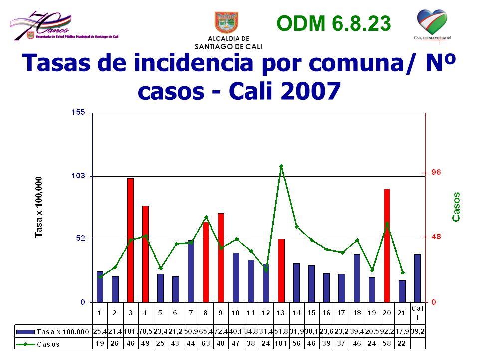 ALCALDIA DE SANTIAGO DE CALI Tasas de incidencia por comuna/ Nº casos - Cali 2007 ODM 6.8.23
