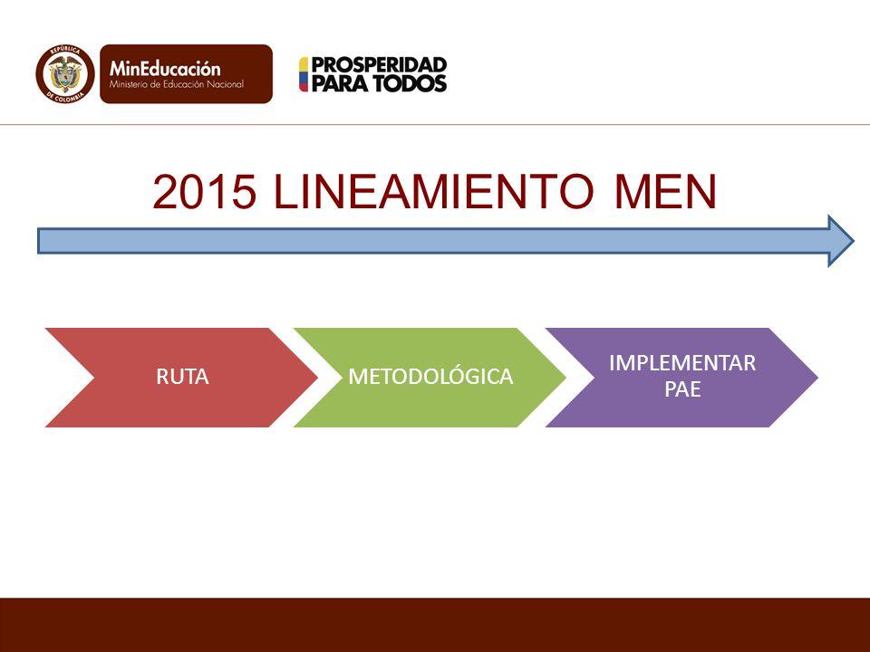 2015 LINEAMIENTO MEN RUTAMETODOLÓGICA IMPLEMENTAR PAE