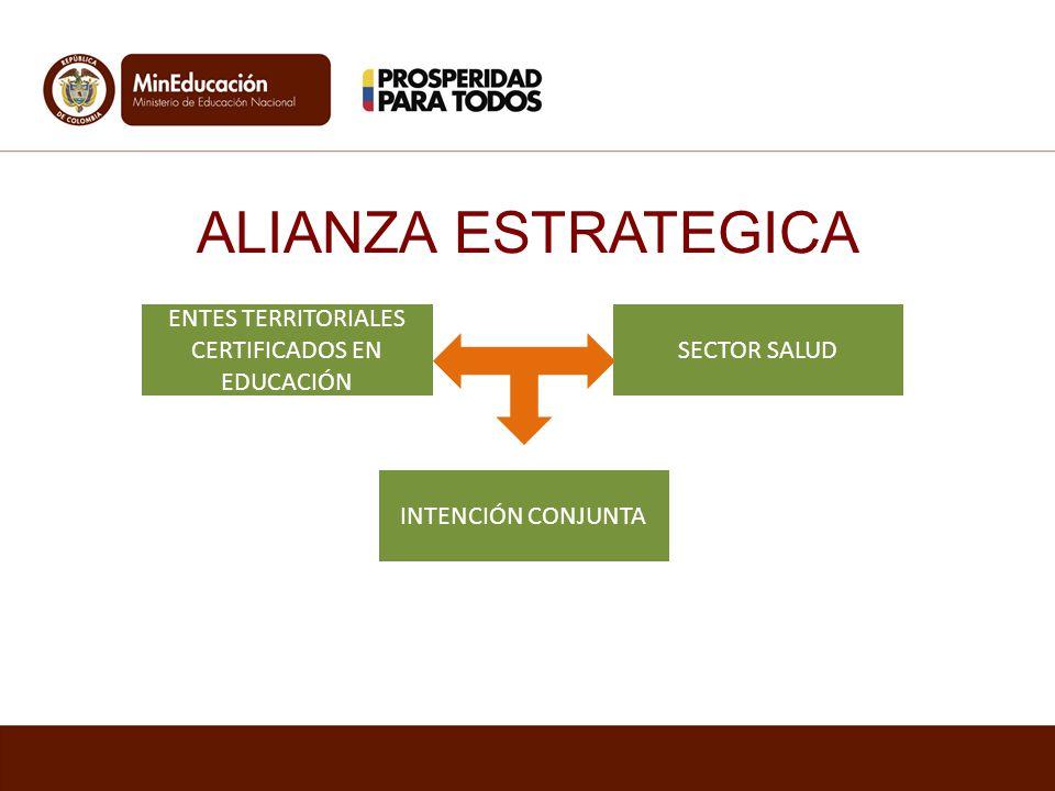 ALIANZA ESTRATEGICA ENTES TERRITORIALES CERTIFICADOS EN EDUCACIÓN SECTOR SALUD INTENCIÓN CONJUNTA