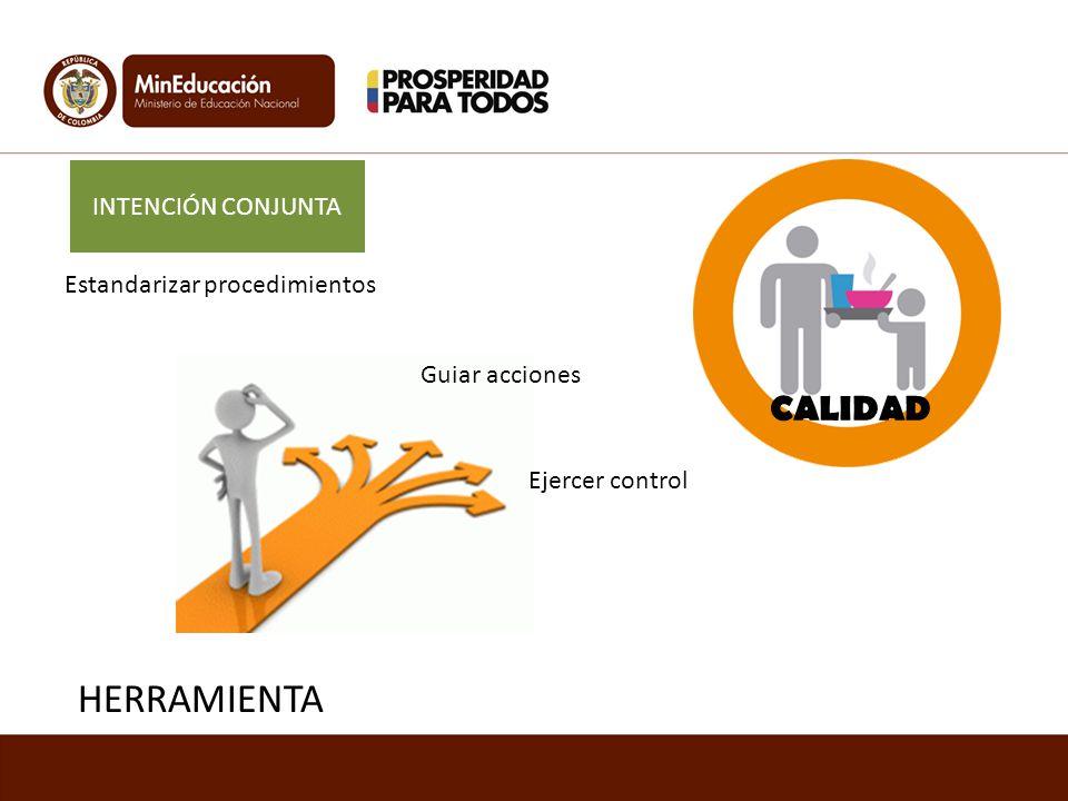 Guiar acciones HERRAMIENTA Estandarizar procedimientos Ejercer control CALIDAD INTENCIÓN CONJUNTA