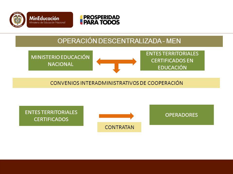 OPERACIÓN DESCENTRALIZADA - MEN CONVENIOS INTERADMINISTRATIVOS DE COOPERACIÓN MINISTERIO EDUCACIÓN NACIONAL ENTES TERRITORIALES CERTIFICADOS EN EDUCAC