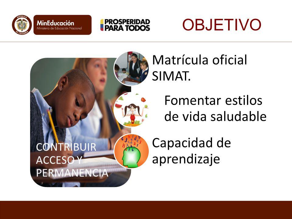 OBJETIVO CONTRIBUIR ACCESO Y PERMANENCIA Matrícula oficial SIMAT. Fomentar estilos de vida saludable Capacidad de aprendizaje