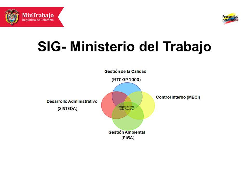 SIG- Ministerio del Trabajo (NTC GP 1000) (SISTEDA) (PIGA)