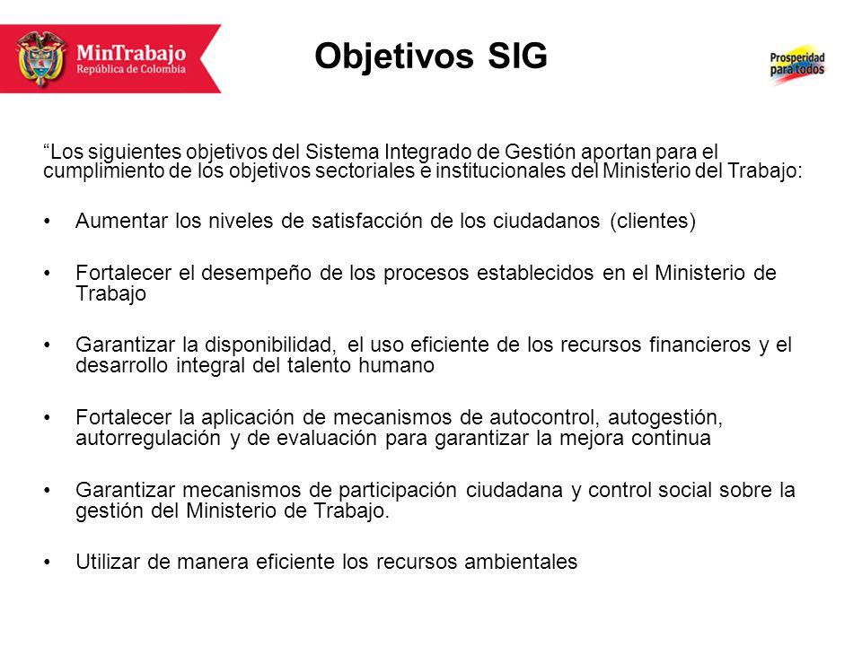 Objetivos SIG Los siguientes objetivos del Sistema Integrado de Gestión aportan para el cumplimiento de los objetivos sectoriales e institucionales de