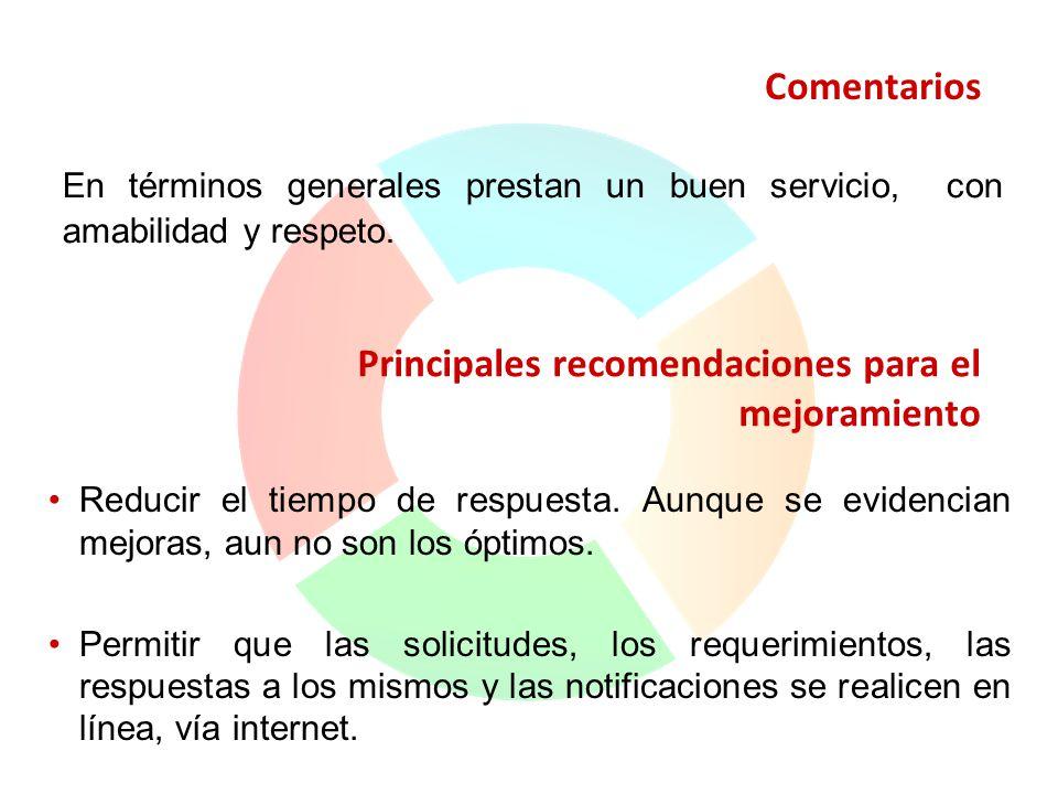 Principales recomendaciones para el mejoramiento Reducir el tiempo de respuesta. Aunque se evidencian mejoras, aun no son los óptimos. Permitir que la