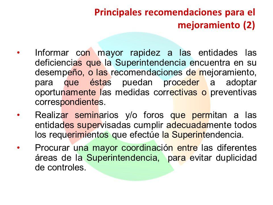 Principales recomendaciones para el mejoramiento (2) Informar con mayor rapidez a las entidades las deficiencias que la Superintendencia encuentra en