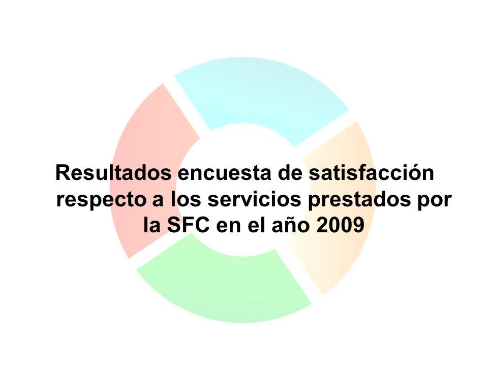 Resultados encuesta de satisfacción respecto a los servicios prestados por la SFC en el año 2009