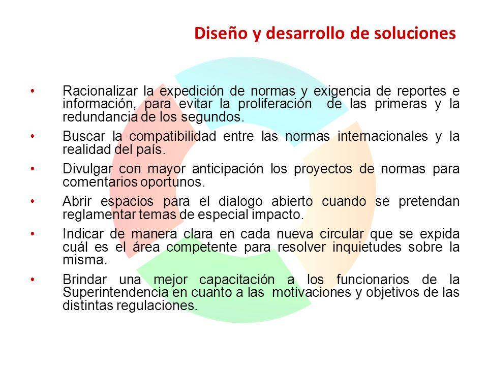 Diseño y desarrollo de soluciones Racionalizar la expedición de normas y exigencia de reportes e información, para evitar la proliferación de las prim