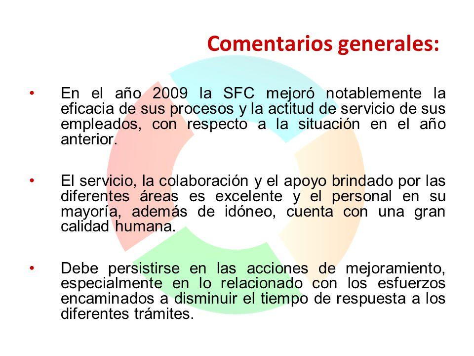 Comentarios generales: En el año 2009 la SFC mejoró notablemente la eficacia de sus procesos y la actitud de servicio de sus empleados, con respecto a