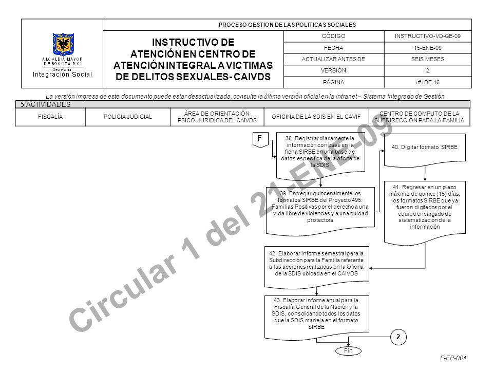 PROCESO GESTION DE LAS POLITICAS SOCIALES INSTRUCTIVO DE ATENCIÓN EN CENTRO DE ATENCIÓN INTEGRAL A VICTIMAS DE DELITOS SEXUALES- CAIVDS CÓDIGOINSTRUCTIVO-VD-GE-09 FECHA15-ENE-09 ACTUALIZAR ANTES DESEIS MESES VERSIÓN2 PÁGINA# DE 16 La versión impresa de este documento puede estar desactualizada, consulte la última versión oficial en la intranet – Sistema Integrado de Gestión F-EP-001 Circular 1 del 21-ENE-09 5.ACTIVIDADES F FISCALÍAPOLICIA JUDICIAL ÁREA DE ORIENTACIÓN PSICO-JURÍDICA DEL CAIVDS OFICINA DE LA SDIS EN EL CAVIF CENTRO DE COMPUTO DE LA SUBDIRECCIÓN PARA LA FAMILIA 38.