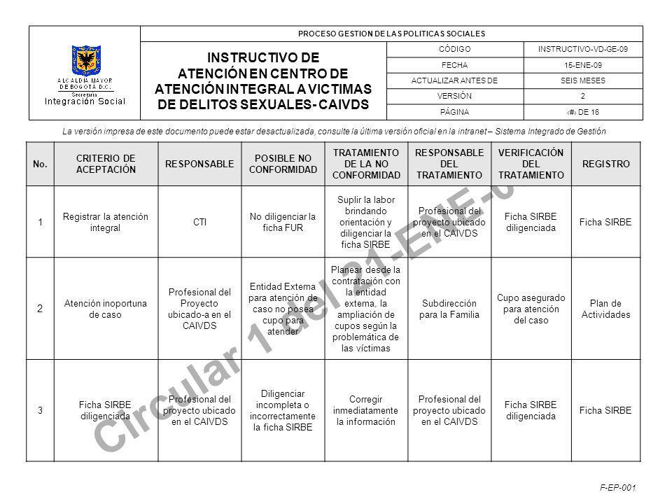 PROCESO GESTION DE LAS POLITICAS SOCIALES INSTRUCTIVO DE ATENCIÓN EN CENTRO DE ATENCIÓN INTEGRAL A VICTIMAS DE DELITOS SEXUALES- CAIVDS CÓDIGOINSTRUCTIVO-VD-GE-09 FECHA15-ENE-09 ACTUALIZAR ANTES DESEIS MESES VERSIÓN2 PÁGINA# DE 16 La versión impresa de este documento puede estar desactualizada, consulte la última versión oficial en la intranet – Sistema Integrado de Gestión F-EP-001 Circular 1 del 21-ENE-09 No.