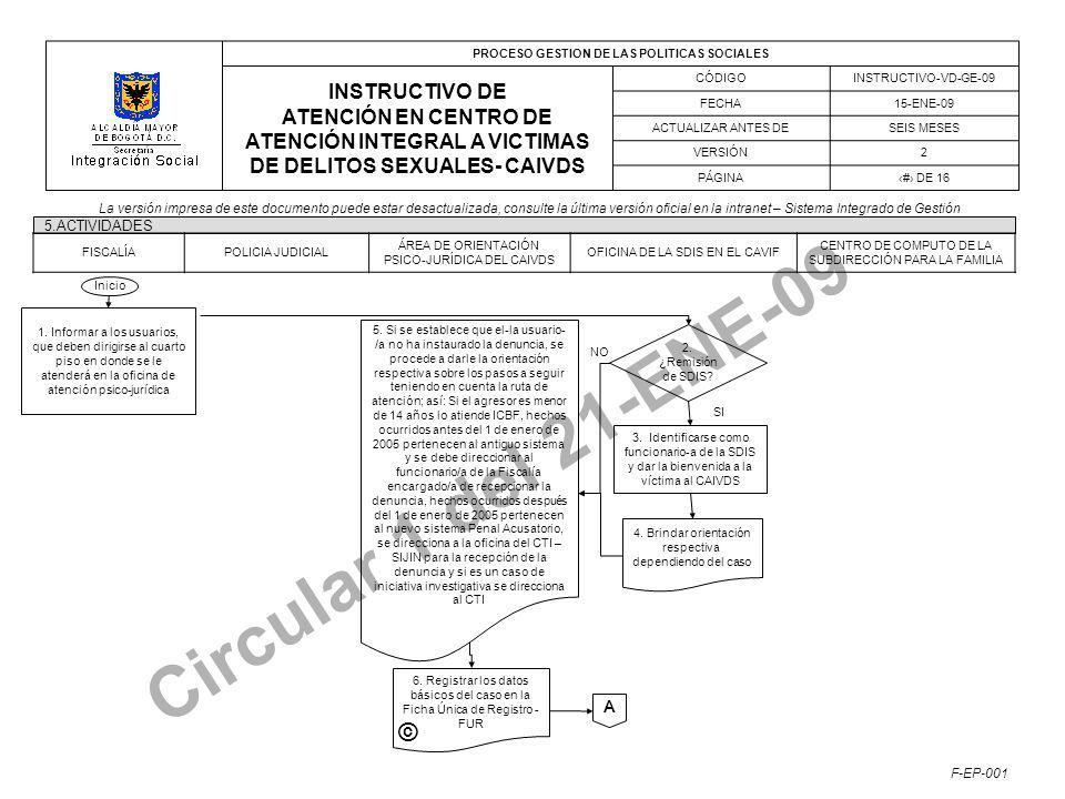 PROCESO GESTION DE LAS POLITICAS SOCIALES INSTRUCTIVO DE ATENCIÓN EN CENTRO DE ATENCIÓN INTEGRAL A VICTIMAS DE DELITOS SEXUALES- CAIVDS CÓDIGOINSTRUCTIVO-VD-GE-09 FECHA15-ENE-09 ACTUALIZAR ANTES DESEIS MESES VERSIÓN2 PÁGINA# DE 16 La versión impresa de este documento puede estar desactualizada, consulte la última versión oficial en la intranet – Sistema Integrado de Gestión F-EP-001 Circular 1 del 21-ENE-09 5.ACTIVIDADES Inicio 1.