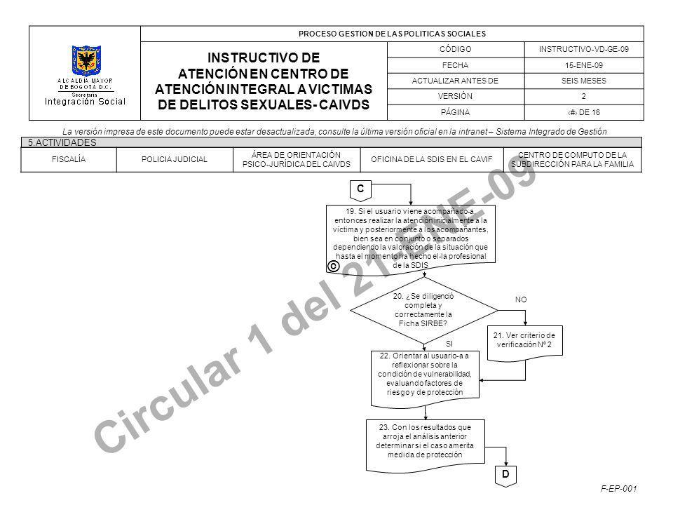 PROCESO GESTION DE LAS POLITICAS SOCIALES INSTRUCTIVO DE ATENCIÓN EN CENTRO DE ATENCIÓN INTEGRAL A VICTIMAS DE DELITOS SEXUALES- CAIVDS CÓDIGOINSTRUCTIVO-VD-GE-09 FECHA15-ENE-09 ACTUALIZAR ANTES DESEIS MESES VERSIÓN2 PÁGINA# DE 16 La versión impresa de este documento puede estar desactualizada, consulte la última versión oficial en la intranet – Sistema Integrado de Gestión F-EP-001 Circular 1 del 21-ENE-09 5.ACTIVIDADES C FISCALÍAPOLICIA JUDICIAL ÁREA DE ORIENTACIÓN PSICO-JURÍDICA DEL CAIVDS OFICINA DE LA SDIS EN EL CAVIF CENTRO DE COMPUTO DE LA SUBDIRECCIÓN PARA LA FAMILIA D 19.
