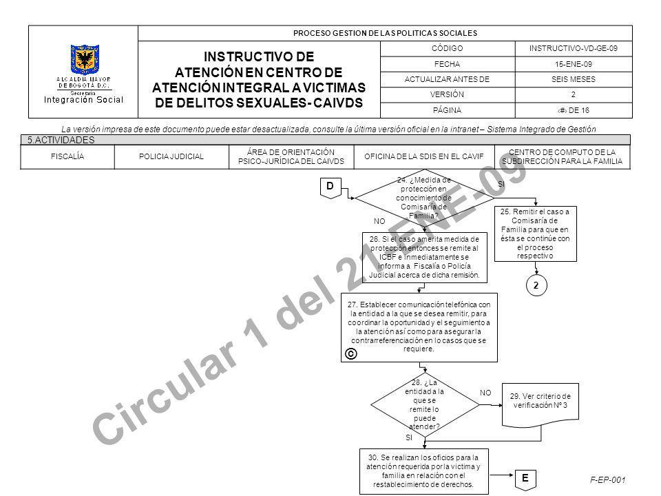 PROCESO GESTION DE LAS POLITICAS SOCIALES INSTRUCTIVO DE ATENCIÓN EN CENTRO DE ATENCIÓN INTEGRAL A VICTIMAS DE DELITOS SEXUALES- CAIVDS CÓDIGOINSTRUCTIVO-VD-GE-09 FECHA15-ENE-09 ACTUALIZAR ANTES DESEIS MESES VERSIÓN2 PÁGINA# DE 16 La versión impresa de este documento puede estar desactualizada, consulte la última versión oficial en la intranet – Sistema Integrado de Gestión F-EP-001 Circular 1 del 21-ENE-09 5.ACTIVIDADES D FISCALÍAPOLICIA JUDICIAL ÁREA DE ORIENTACIÓN PSICO-JURÍDICA DEL CAIVDS OFICINA DE LA SDIS EN EL CAVIF CENTRO DE COMPUTO DE LA SUBDIRECCIÓN PARA LA FAMILIA E 26.