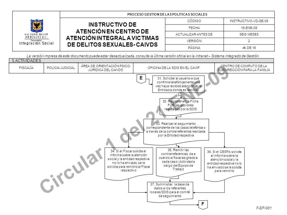 PROCESO GESTION DE LAS POLITICAS SOCIALES INSTRUCTIVO DE ATENCIÓN EN CENTRO DE ATENCIÓN INTEGRAL A VICTIMAS DE DELITOS SEXUALES- CAIVDS CÓDIGOINSTRUCTIVO-VD-GE-09 FECHA15-ENE-09 ACTUALIZAR ANTES DESEIS MESES VERSIÓN2 PÁGINA# DE 16 La versión impresa de este documento puede estar desactualizada, consulte la última versión oficial en la intranet – Sistema Integrado de Gestión F-EP-001 Circular 1 del 21-ENE-09 5.ACTIVIDADES E FISCALÍAPOLICIA JUDICIAL ÁREA DE ORIENTACIÓN PSICO- JURÍDICA DEL CAIVDS OFICINA DE LA SDIS EN EL CAVIF CENTRO DE COMPUTO DE LA SUBDIRECCIÓN PARA LA FAMILIA 31.