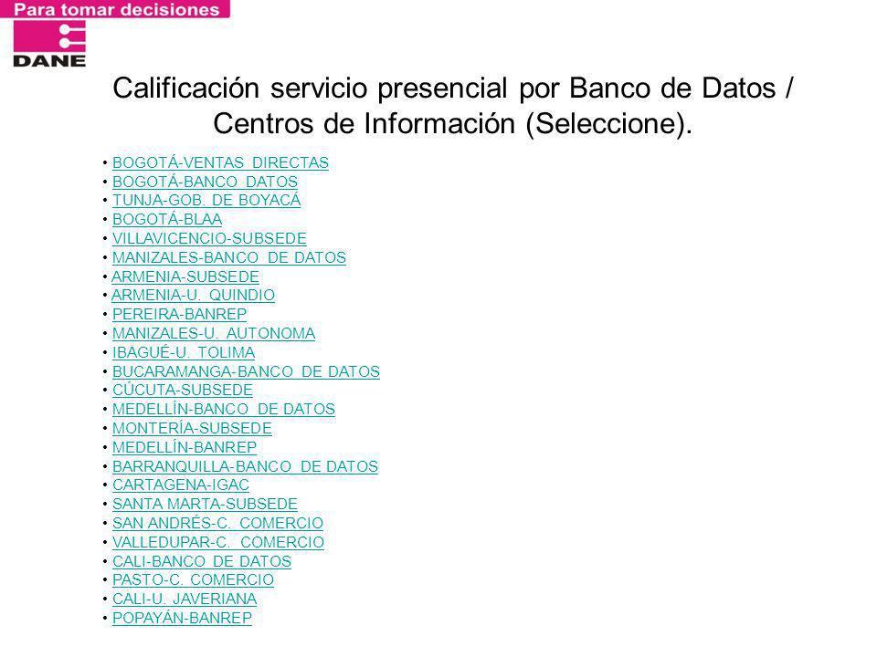 Calificación servicio presencial por Banco de Datos / Centros de Información (Seleccione).
