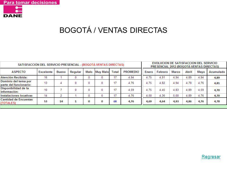 BOGOTÁ / VENTAS DIRECTAS Regresar