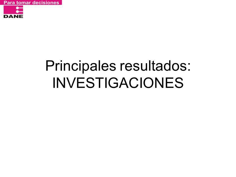 Principales resultados: INVESTIGACIONES