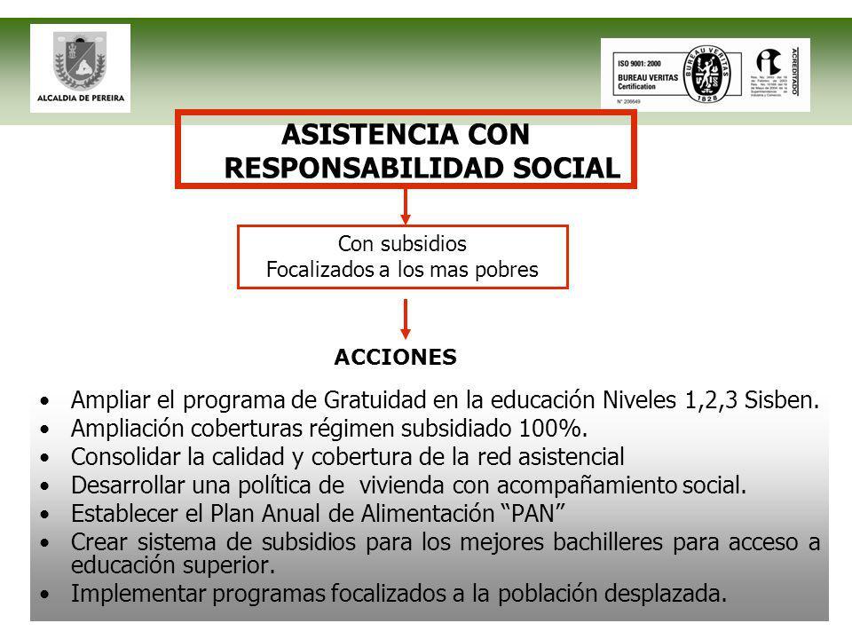 ASISTENCIA CON RESPONSABILIDAD SOCIAL Ampliar el programa de Gratuidad en la educación Niveles 1,2,3 Sisben.