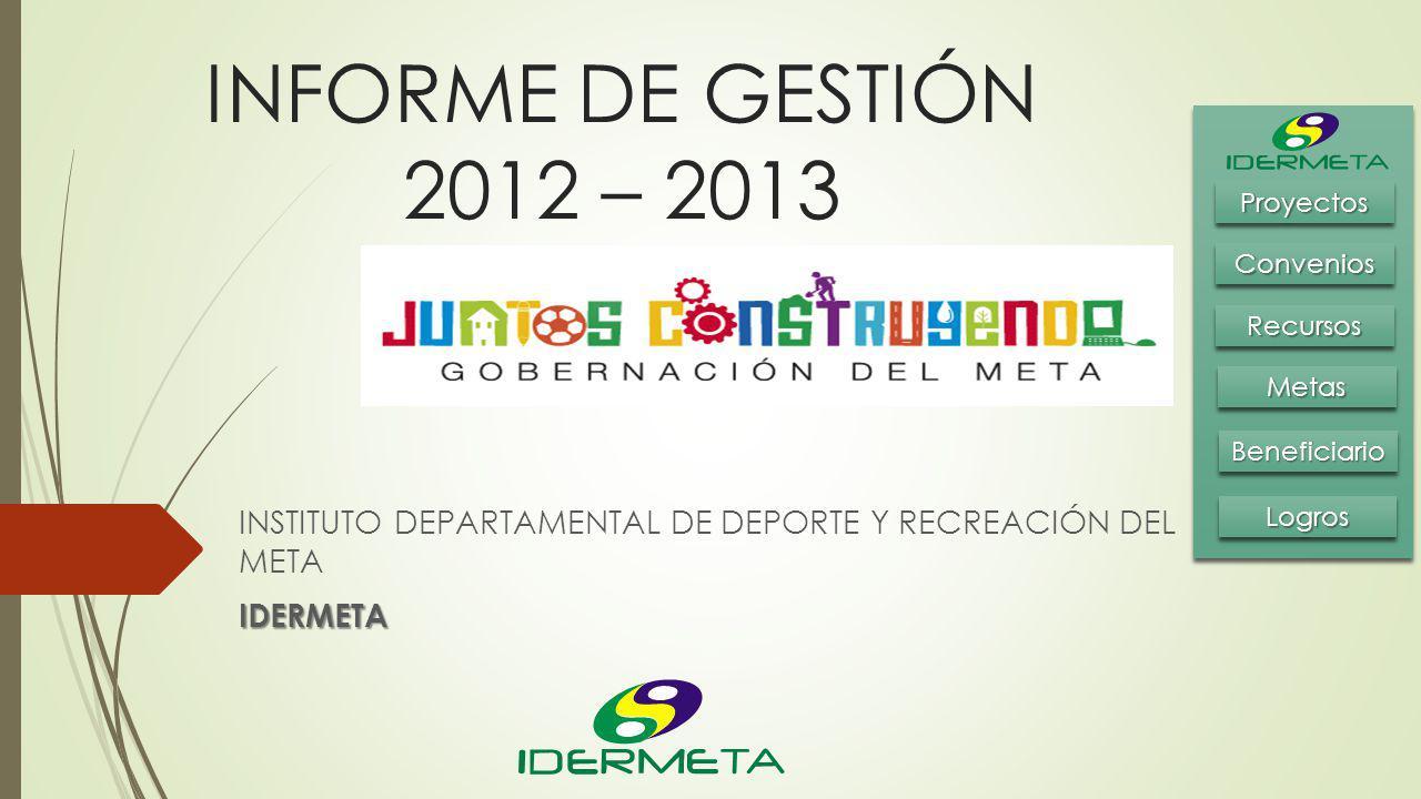 INFORME DE GESTIÓN 2012 – 2013 INSTITUTO DEPARTAMENTAL DE DEPORTE Y RECREACIÓN DEL METAIDERMETA BeneficiarioBeneficiario MetasMetas RecursosRecursos C
