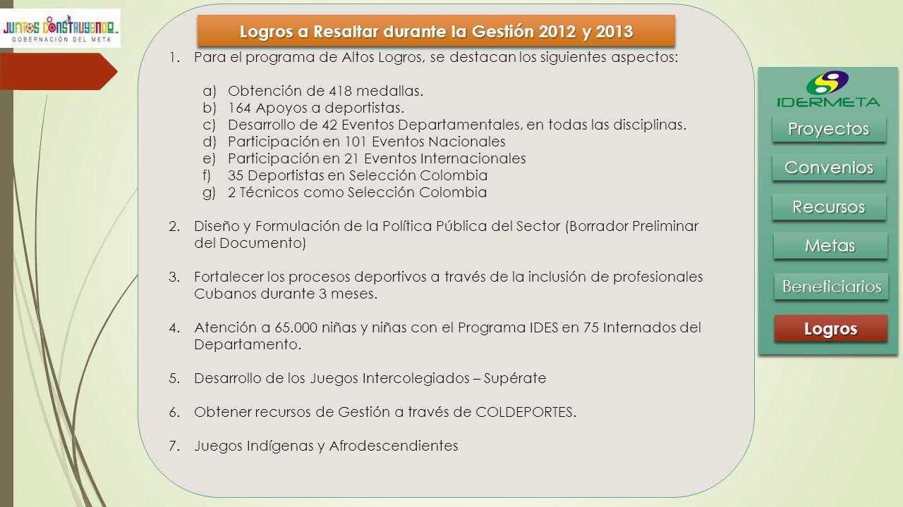 1.Para el programa de Altos Logros, se destacan los siguientes aspectos: a)Obtención de 418 medallas. b)164 Apoyos a deportistas. c)Desarrollo de 42 E