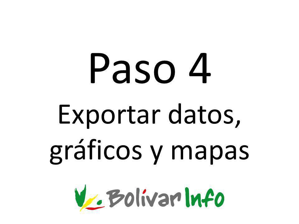 Paso 4 Exportar datos, gráficos y mapas