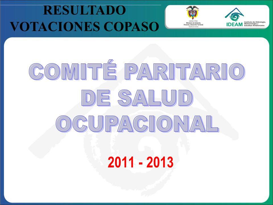 RESULTADO VOTACIONES COPASO 2011 - 2013