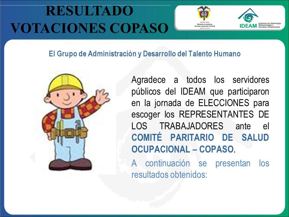 RESULTADO VOTACIONES COPASO El Grupo de Administración y Desarrollo del Talento Humano Agradece a todos los servidores públicos del IDEAM que particip