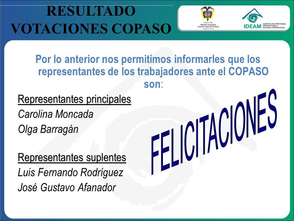 RESULTADO VOTACIONES COPASO Por lo anterior nos permitimos informarles que los representantes de los trabajadores ante el COPASO son : Representantes