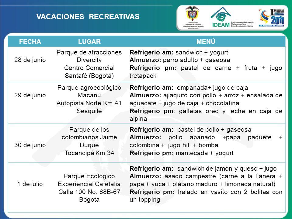 FECHALUGARMENÚ 28 de junio Parque de atracciones Divercity Centro Comercial Santafé (Bogotá) Refrigerio am: sandwich + yogurt Almuerzo: perro adulto +
