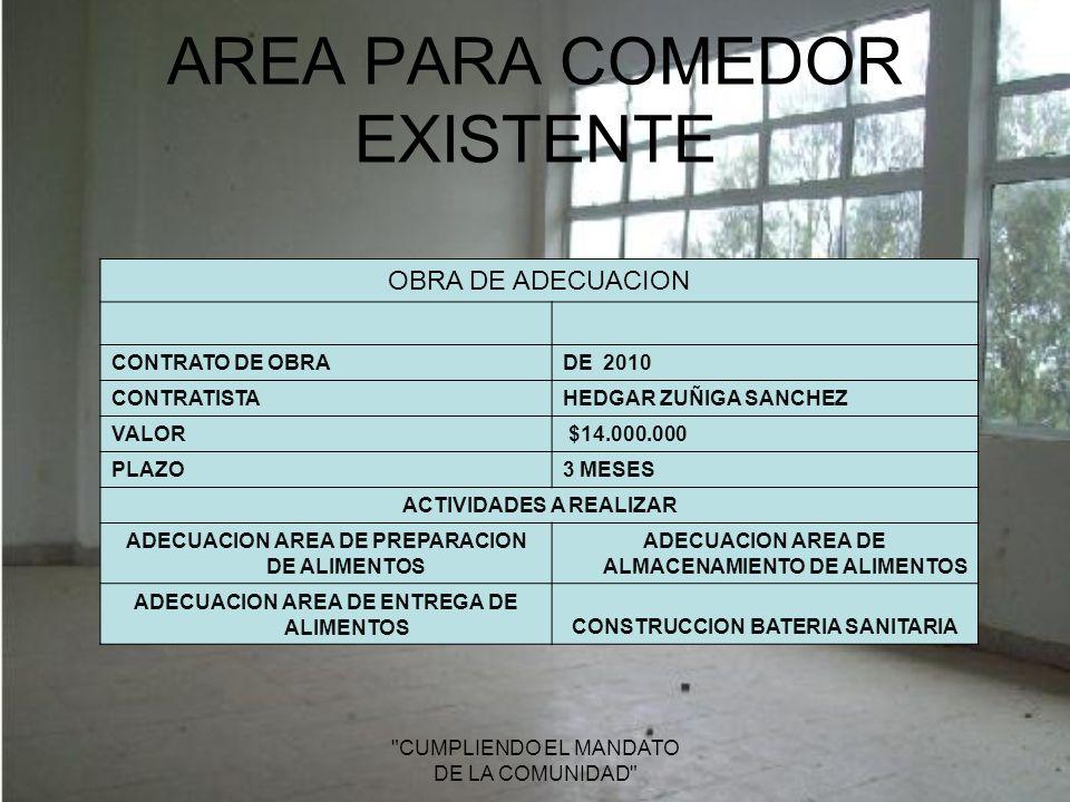 AREA PARA COMEDOR EXISTENTE CUMPLIENDO EL MANDATO DE LA COMUNIDAD OBRA DE ADECUACION CONTRATO DE OBRA DE 2010 CONTRATISTA HEDGAR ZUÑIGA SANCHEZ VALOR $14.000.000 PLAZO 3 MESES ACTIVIDADES A REALIZAR ADECUACION AREA DE PREPARACION DE ALIMENTOS ADECUACION AREA DE ALMACENAMIENTO DE ALIMENTOS ADECUACION AREA DE ENTREGA DE ALIMENTOS CONSTRUCCION BATERIA SANITARIA
