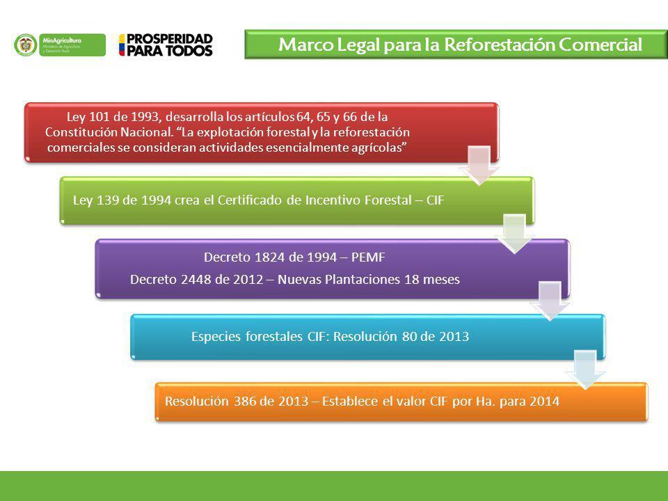 Marco Legal para la Reforestación Comercial Ley 101 de 1993, desarrolla los artículos 64, 65 y 66 de la Constitución Nacional. La explotación forestal