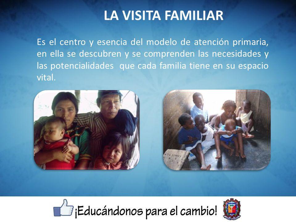LA VISITA FAMILIAR Es el centro y esencia del modelo de atención primaria, en ella se descubren y se comprenden las necesidades y las potencialidades que cada familia tiene en su espacio vital.