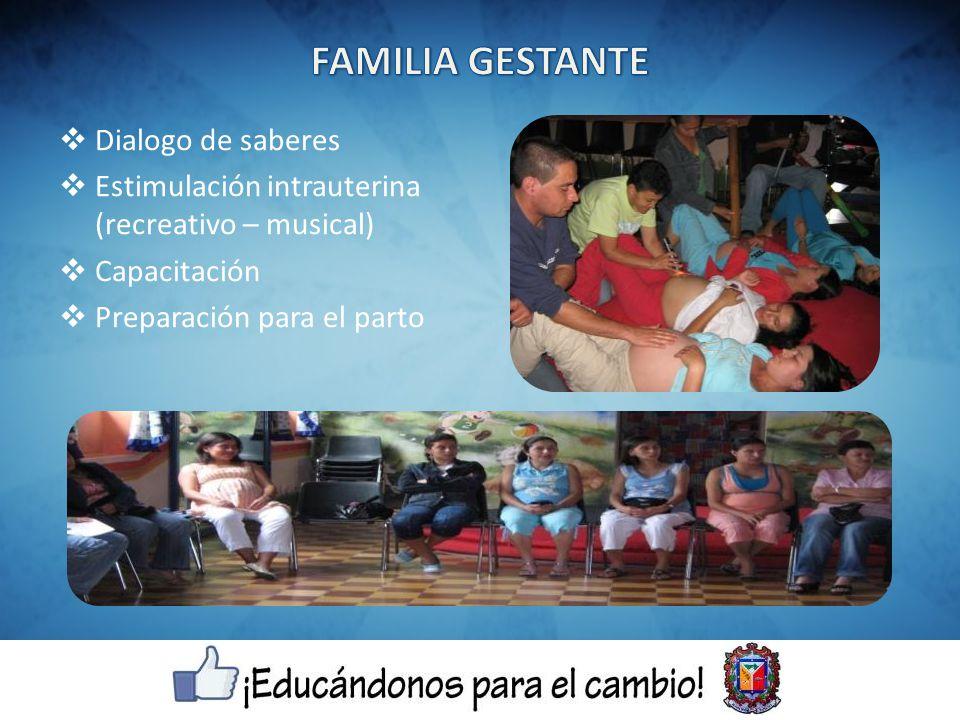 Dialogo de saberes Estimulación intrauterina (recreativo – musical) Capacitación Preparación para el parto