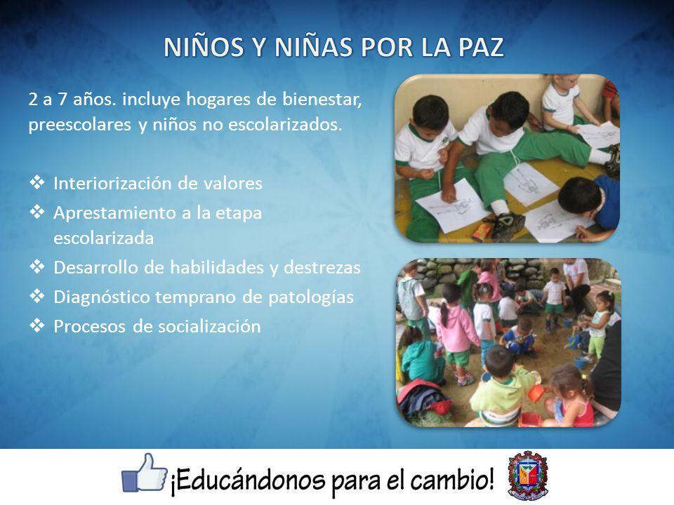 2 a 7 años. incluye hogares de bienestar, preescolares y niños no escolarizados.