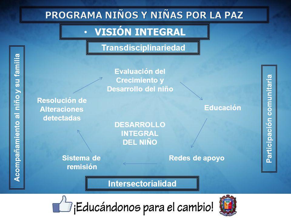 VISIÓN INTEGRAL Transdisciplinariedad Evaluación del Crecimiento y Desarrollo del niño Educación Redes de apoyoSistema de remisión Resolución de Alteraciones detectadas DESARROLLO INTEGRAL DEL NIÑO Participación comunitaria Intersectorialidad Acompañamiento al niño y su familia