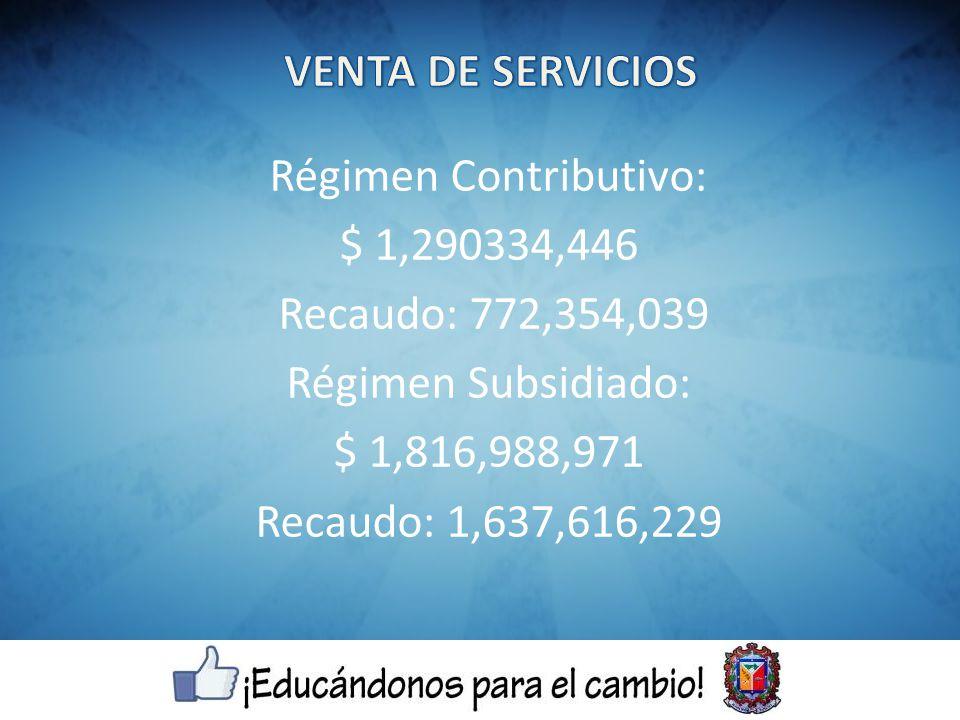 Régimen Contributivo: $ 1,290334,446 Recaudo: 772,354,039 Régimen Subsidiado: $ 1,816,988,971 Recaudo: 1,637,616,229