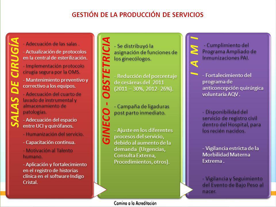 SALAS DE CIRUGÍA - Adecuación de las salas.