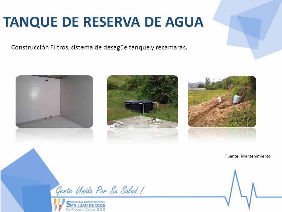 Fuente: Mantenimiento TANQUE DE RESERVA DE AGUA Construcción Filtros, sistema de desagüe tanque y recamaras.