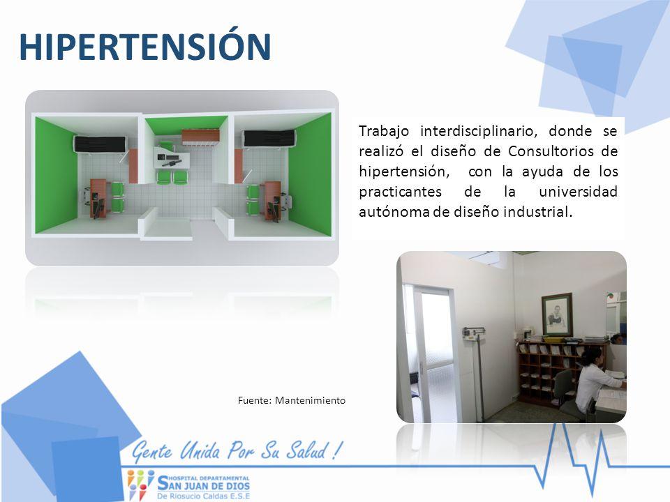 HIPERTENSIÓN Fuente: Mantenimiento Trabajo interdisciplinario, donde se realizó el diseño de Consultorios de hipertensión, con la ayuda de los practic