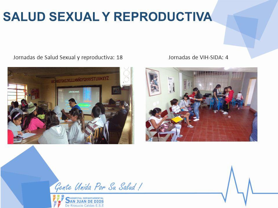 SALUD SEXUAL Y REPRODUCTIVA Jornadas de VIH-SIDA: 4 Jornadas de Salud Sexual y reproductiva: 18