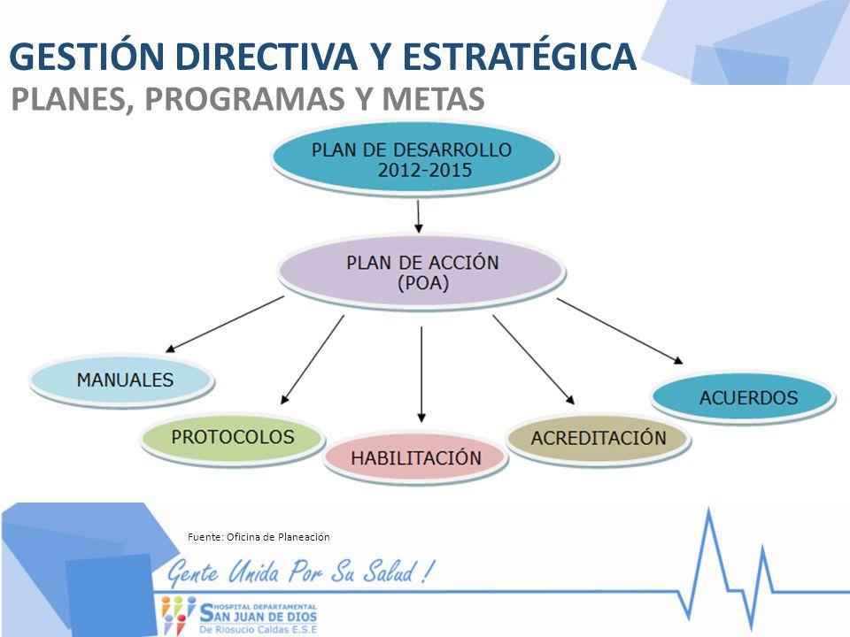 Fuente: Área Financiera INFORME FINANCIERO A 31 DE DICIEMBRE DE 2013 GESTIÓN ADMINISTRATIVA Cartera: Valor en Millones de pesos
