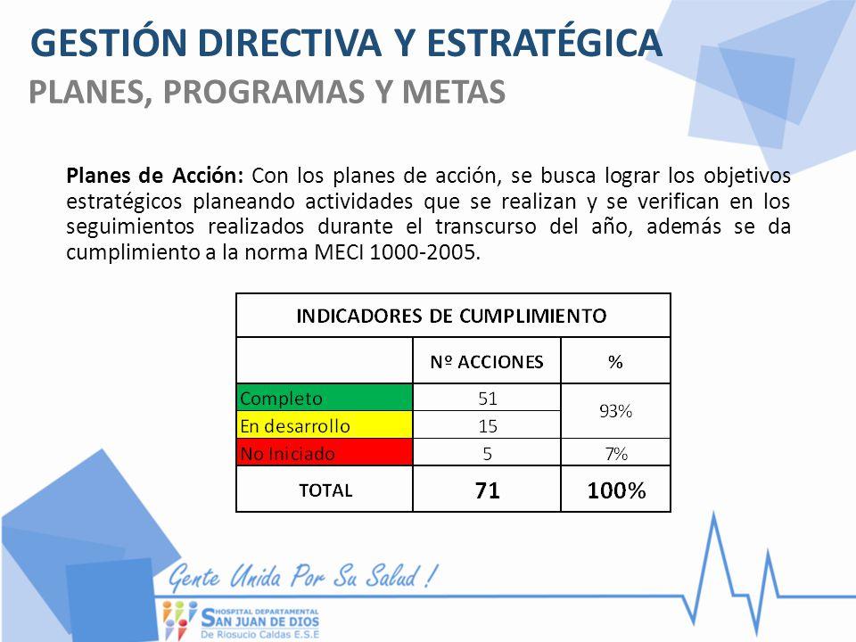 INVERSION TESORERIA PRESUPUESTO CONTABILIDAD NOMINA LABORATORIO INVENTARIOS GESTION HOSPITALARIA GLOSAS COSTOS ACTIVOS FIJOS VERIFICACION DE DERECHOS CARTERA FARMACIA ODONTOLOGIA HISTORIAS CLÍNICAS: PARA CONSULTA EXTERNA, HOSPITALIZACIÓN, ENFERMERÍA, URGENCIAS, P Y P MODULOS: