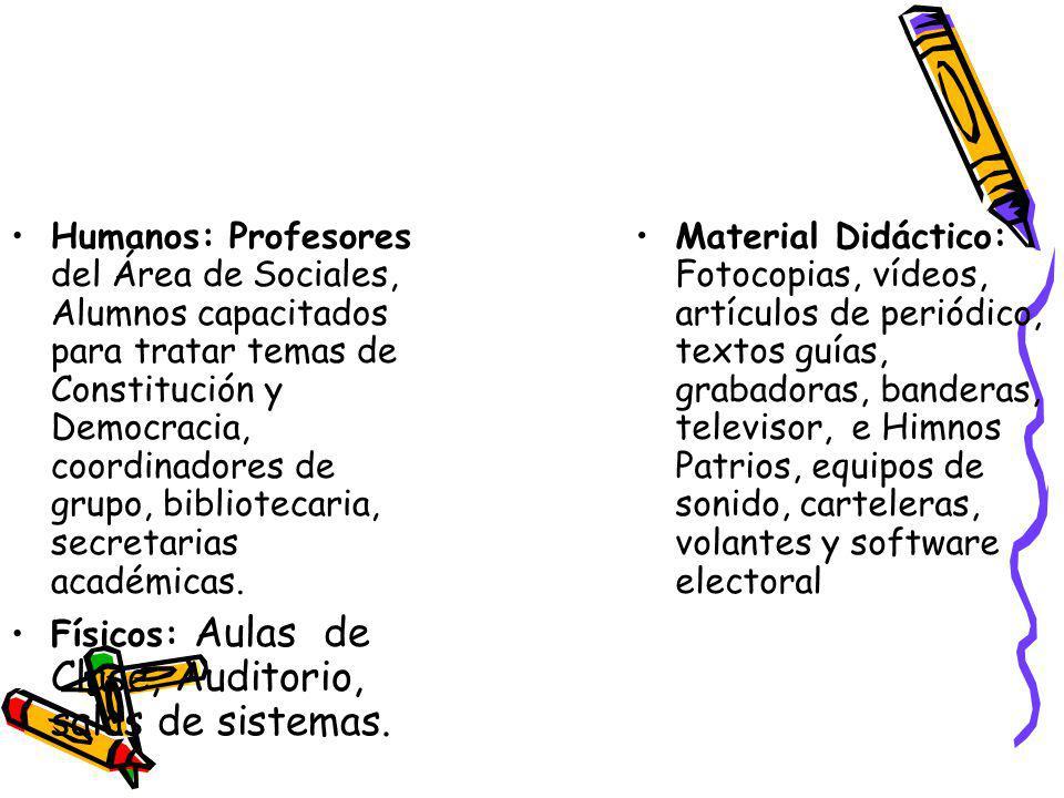 Humanos: Profesores del Área de Sociales, Alumnos capacitados para tratar temas de Constitución y Democracia, coordinadores de grupo, bibliotecaria, secretarias académicas.