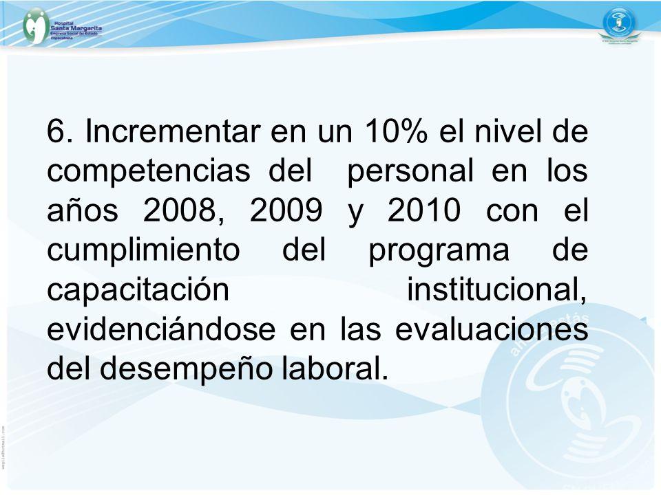 6. Incrementar en un 10% el nivel de competencias del personal en los años 2008, 2009 y 2010 con el cumplimiento del programa de capacitación instituc