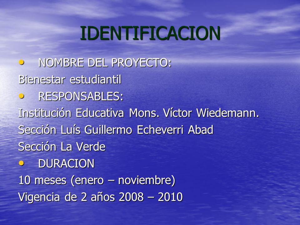 IDENTIFICACION NOMBRE DEL PROYECTO: NOMBRE DEL PROYECTO: Bienestar estudiantil RESPONSABLES: RESPONSABLES: Institución Educativa Mons.