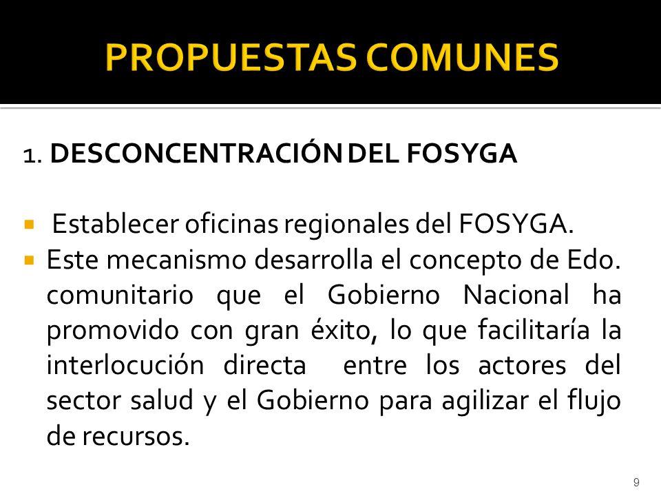 1. DESCONCENTRACIÓN DEL FOSYGA Establecer oficinas regionales del FOSYGA. Este mecanismo desarrolla el concepto de Edo. comunitario que el Gobierno Na